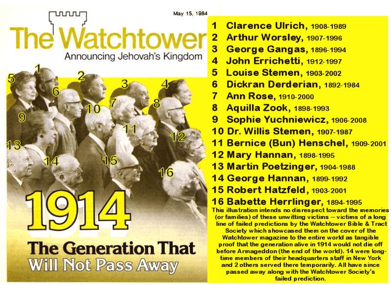 watchtower dating